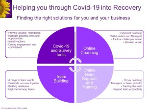 covid 19 recovery slide