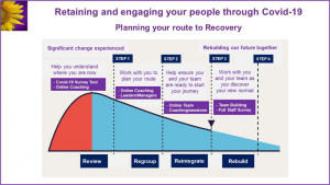 covid 19 recovery map